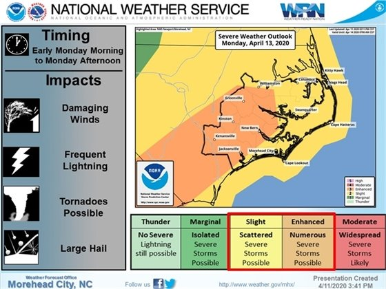 Severe Weather Outlook for Monday, April 13, 2020