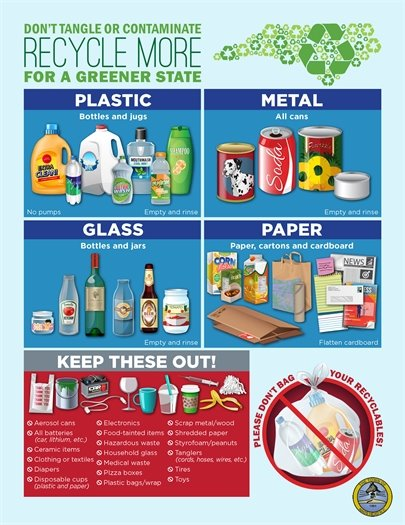 Acceptable Items for Recycling  in Nags Head