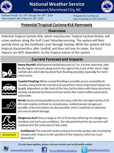 Potential Tropical Cyclone #6 Remnants